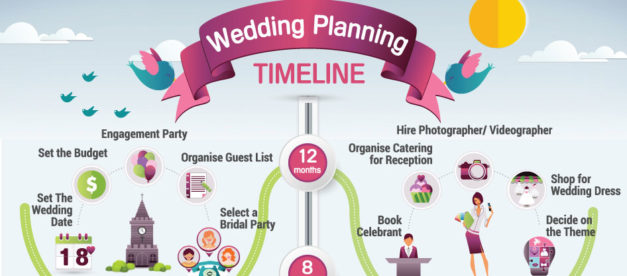 Ultimate Wedding Planning Timeline 43 Essential Steps For Your To Do List